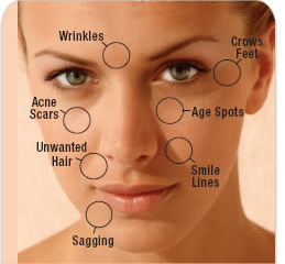 facial treatments at Wilmington NC Med Spa